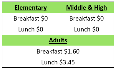 Community Eligibility Provision Meal Prices Breakfast $0 Lunch $0